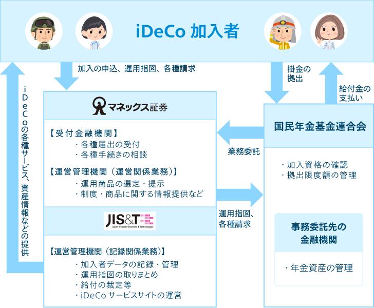株式 テクノロジー 日本 ソリューション アンド 会社 インベスター
