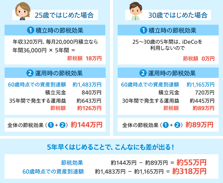 ソリューション 日本 テクノロジー インベスター 評判 アンド