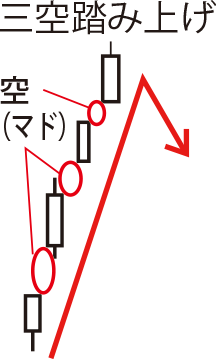 三空(さんくう)①