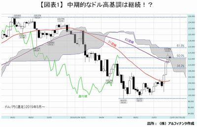20161130_tajima_graph01.JPG