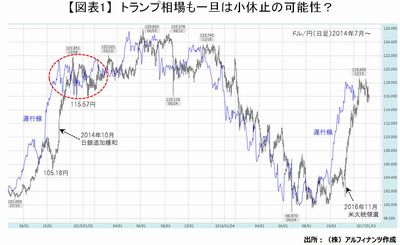 20170111_tajima_graph01.JPG