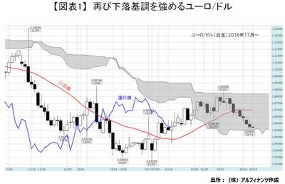 20170215_tajima_graph01.jpg