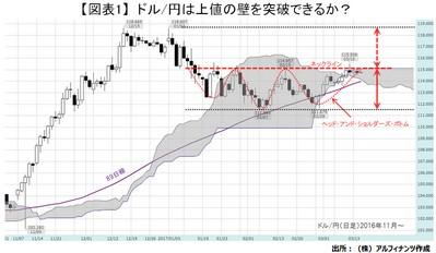 20170315_tajima_graph01.jpg