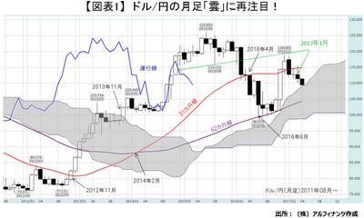 20170412_tajima_graph01.jpg