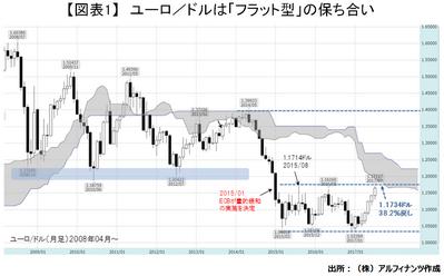 20170726_tajima_graph01.png