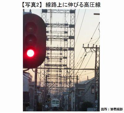 20170131_marubeni_graph02.JPG
