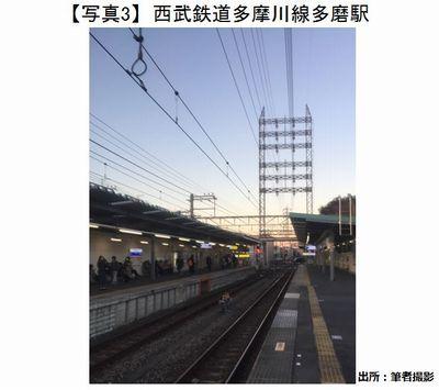 20170131_marubeni_graph03.JPG
