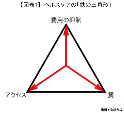 20170307_marubeni_graph01.jpg