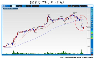20170418_fukunaga_graph01.jpg