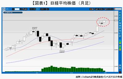 20180116_fukunaga_graph01.png