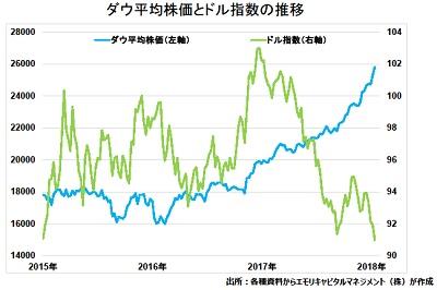 20180119_emori_graph01.jpg