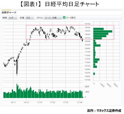 20170407_usuda_graph01.jpg