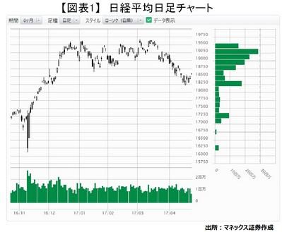 20170421_usuda_graph01.jpg
