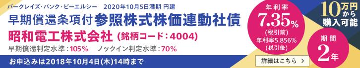 年利率7.35%(税引前) 昭和電工 株価連動社債