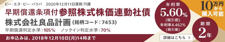 年利率5.60%(税引前) 良品計画 株価連動社債