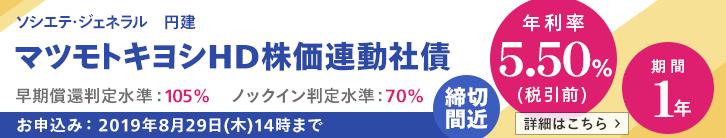 年利率5.50%(税引前)マツモトキヨシ 株価連動社債