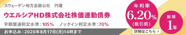 年利率6.20%(税引前)ウエルシアHD株価連動債券